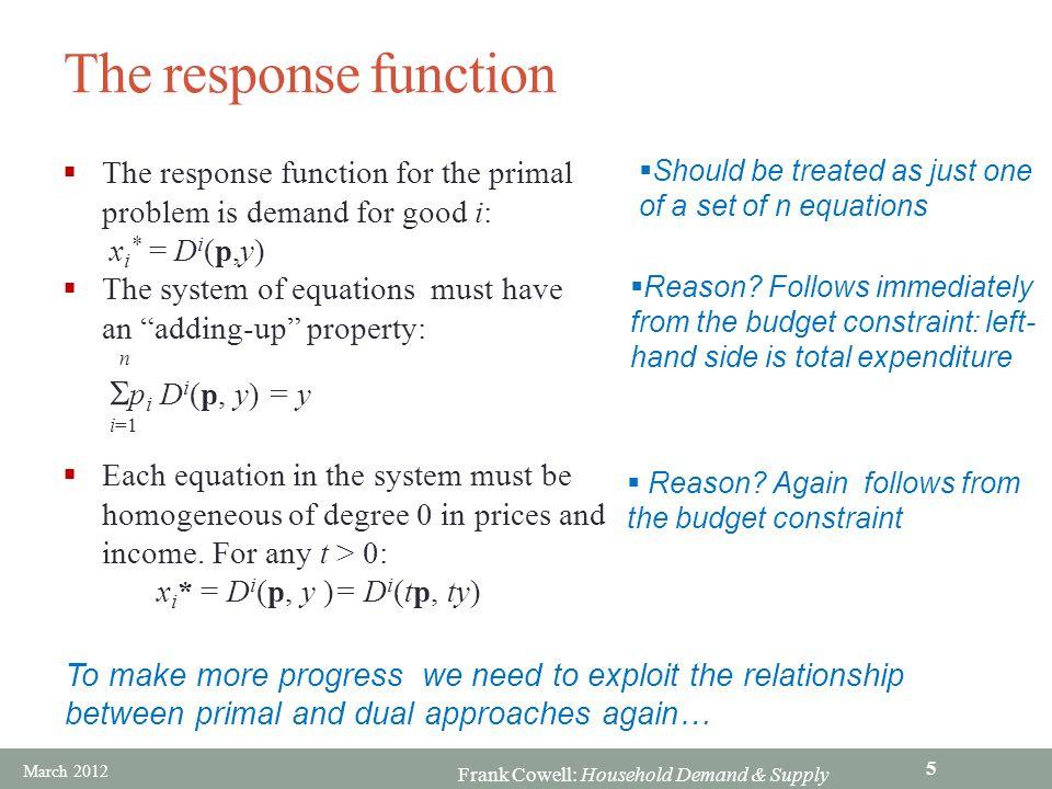 The response function Spi Di(p, y) = y