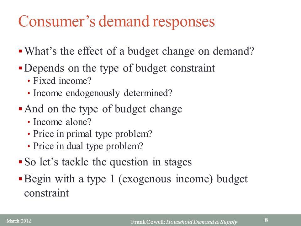 Consumer's demand responses