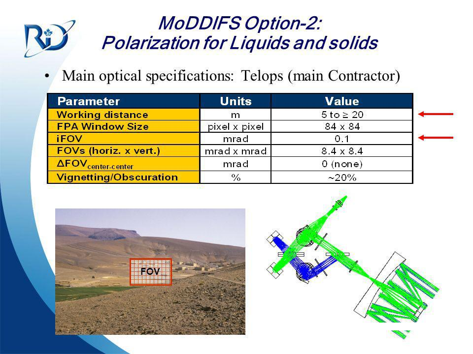 MoDDIFS Option-2: Polarization for Liquids and solids