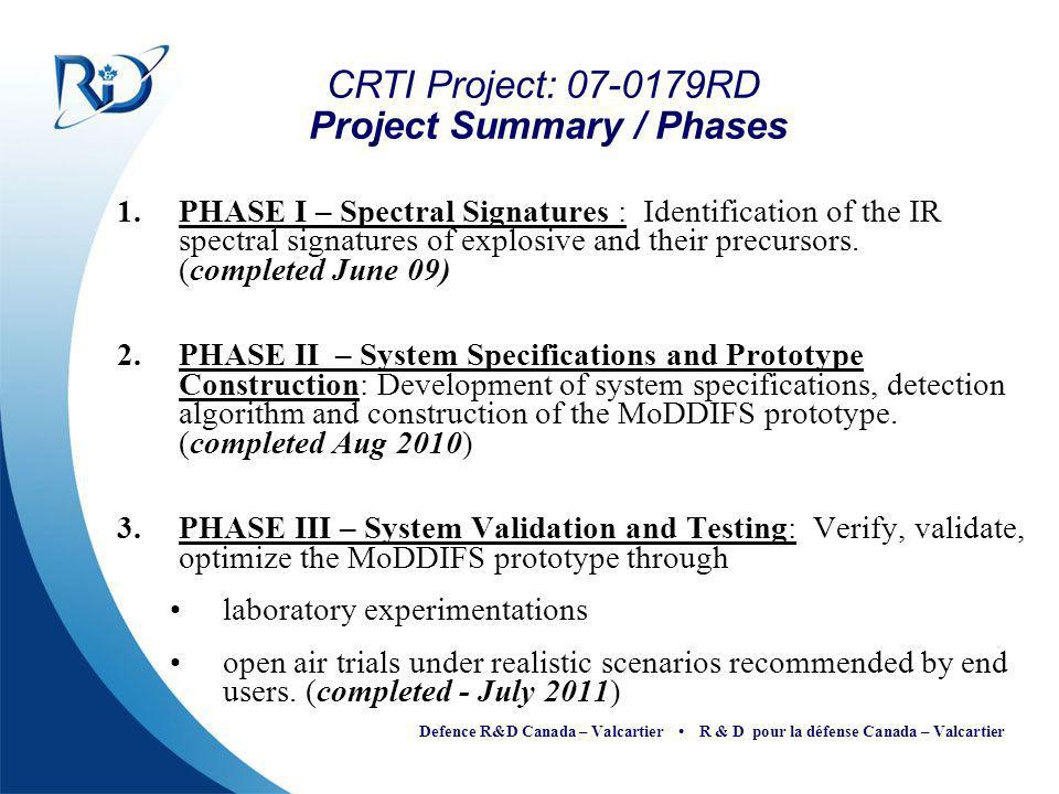 CRTI Project: 07-0179RD Project Summary / Phases