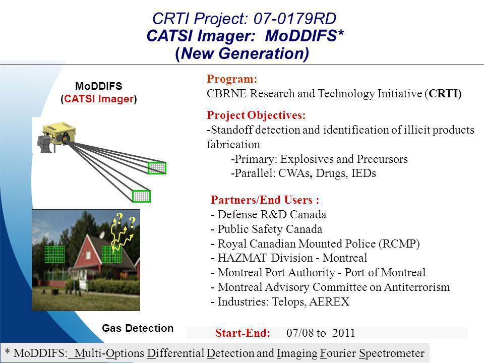 CRTI Project: 07-0179RD CATSI Imager: MoDDIFS* (New Generation)