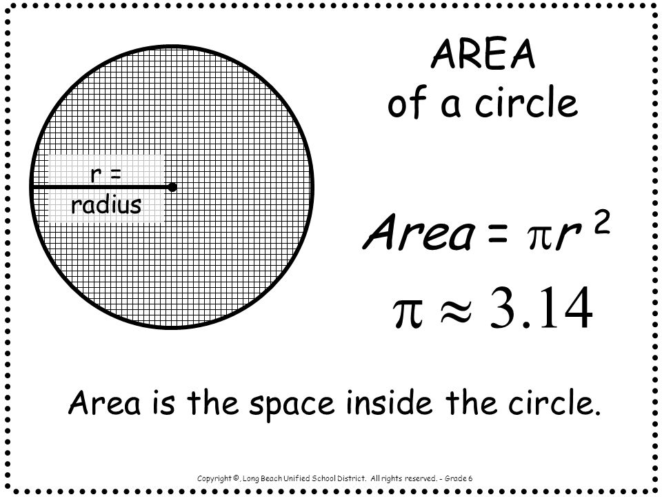 Area is the space inside the circle.