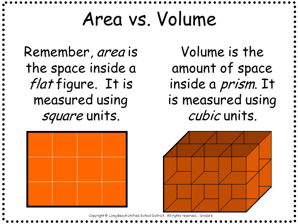 Area vs. Volume Remember, area is the space inside a flat figure. It is measured using square units.