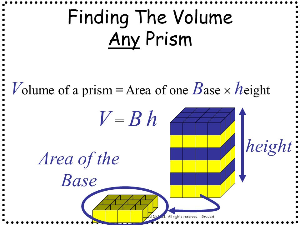 Finding The Volume Any Prism
