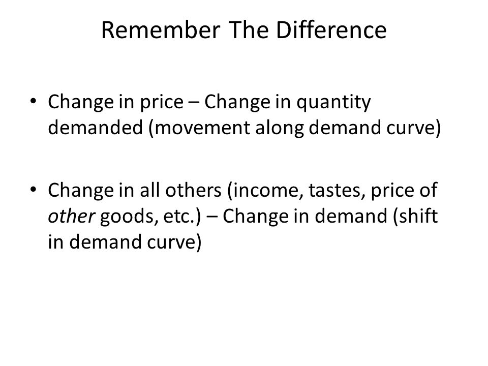 Remember The Difference