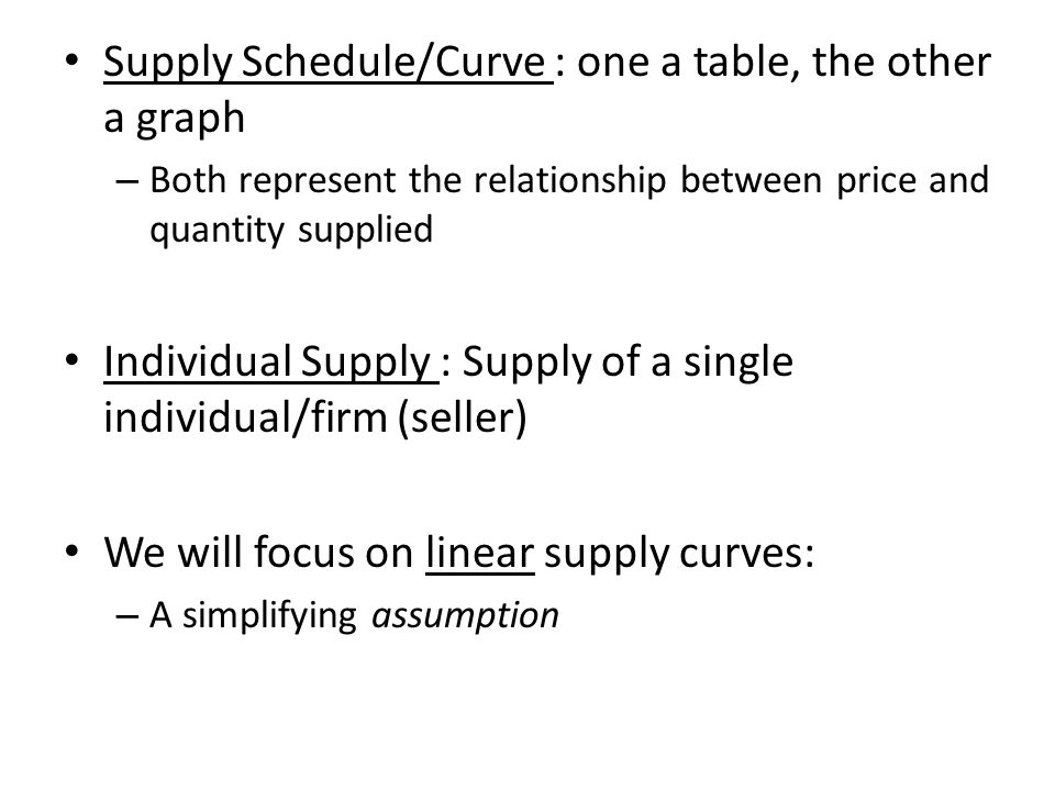 Supply Schedule/Curve : one a table, the other a graph