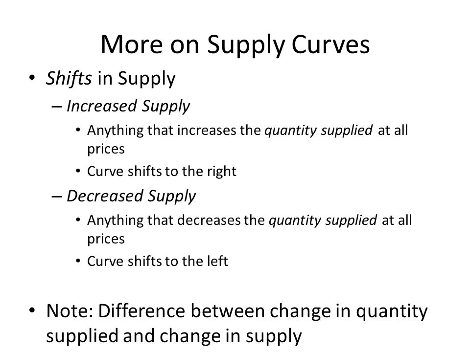 More on Supply Curves Shifts in Supply