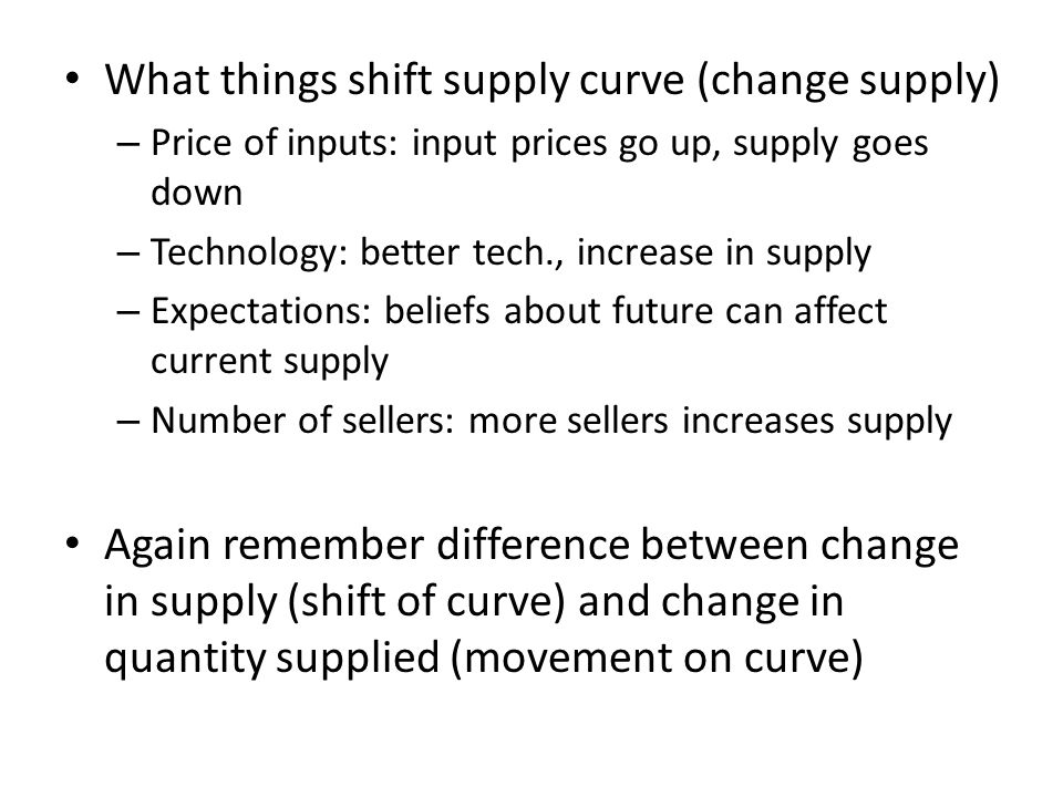 What things shift supply curve (change supply)