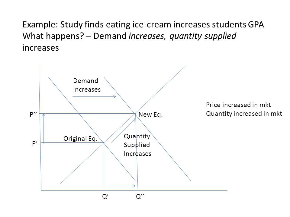 Example: Study finds eating ice-cream increases students GPA