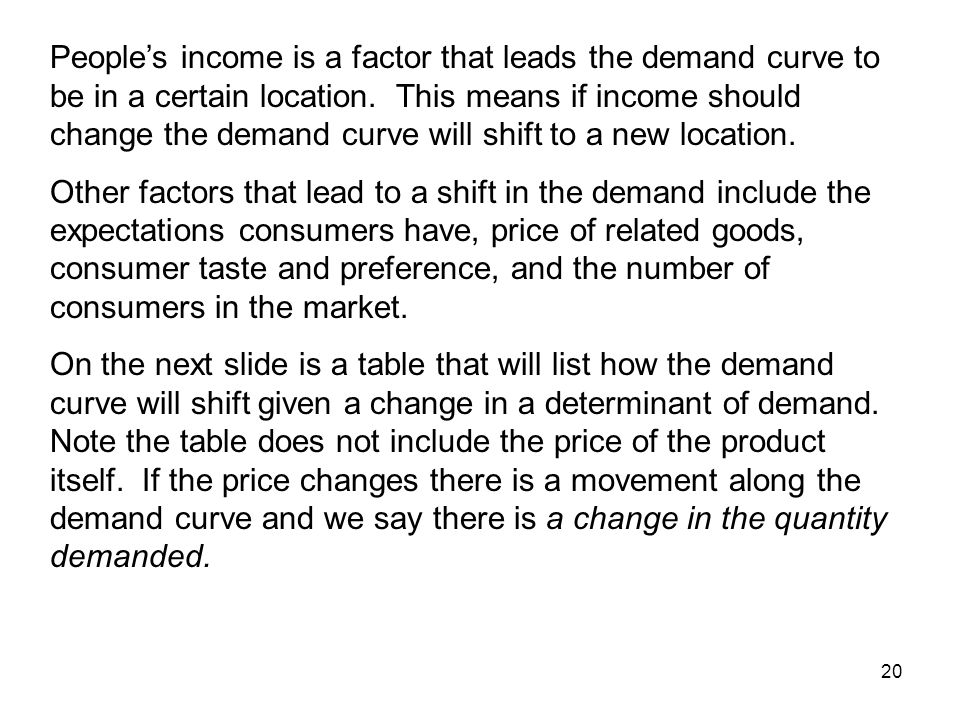 People's income is a factor that leads the demand curve to be in a certain location. This means if income should change the demand curve will shift to a new location.