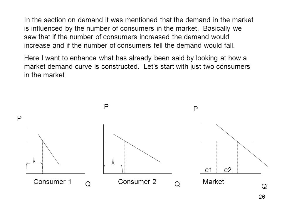 In the section on demand it was mentioned that the demand in the market is influenced by the number of consumers in the market. Basically we saw that if the number of consumers increased the demand would increase and if the number of consumers fell the demand would fall.