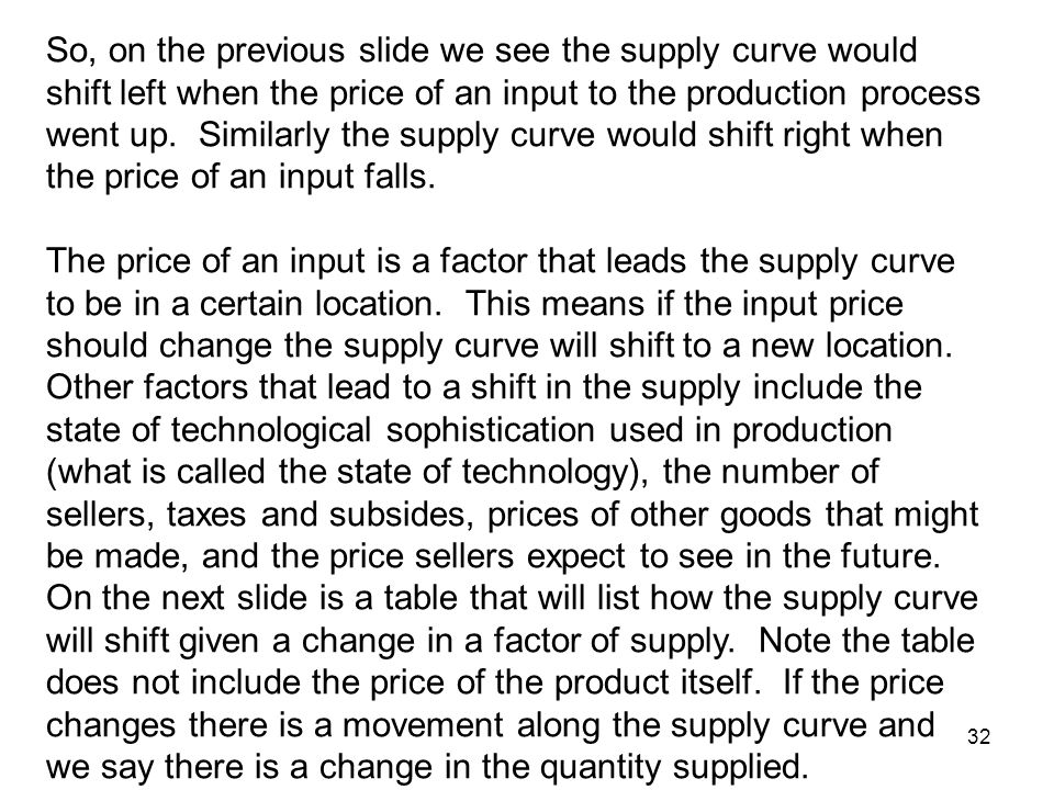 So, on the previous slide we see the supply curve would shift left when the price of an input to the production process went up. Similarly the supply curve would shift right when the price of an input falls.