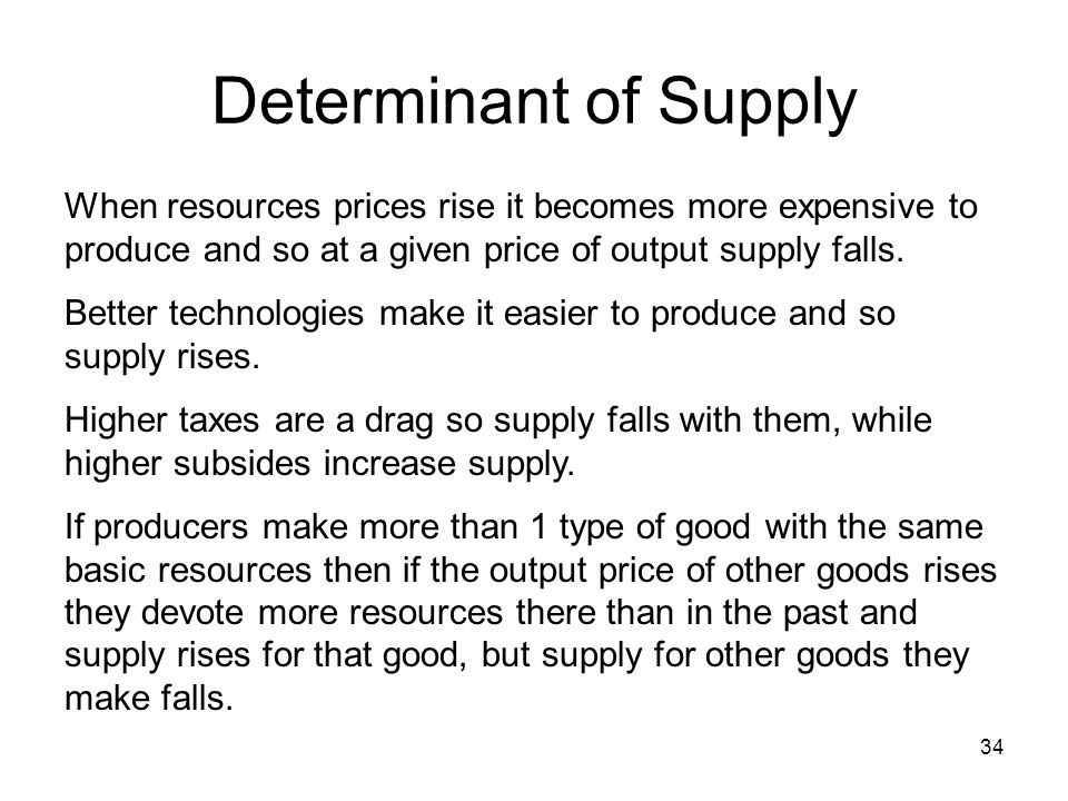 Determinant of Supply When resources prices rise it becomes more expensive to produce and so at a given price of output supply falls.