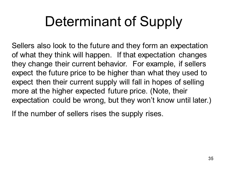 Determinant of Supply
