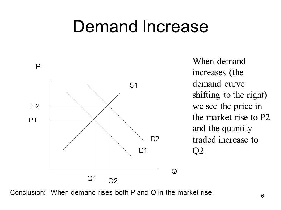 Demand Increase