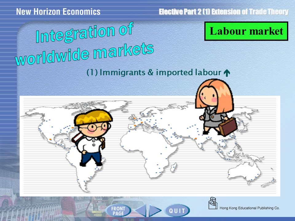 Integration of worldwide markets