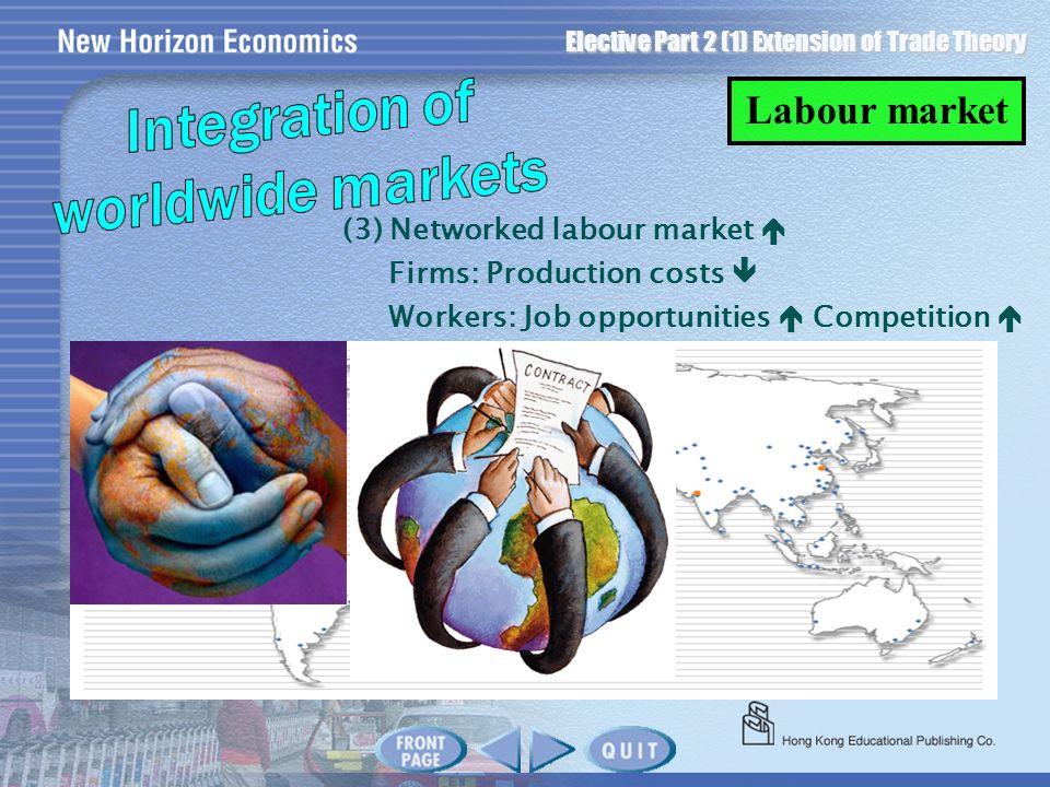 Integration of worldwide markets