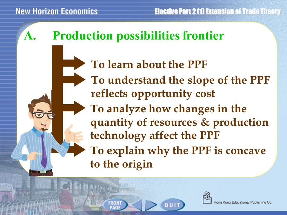 A. Production possibilities frontier