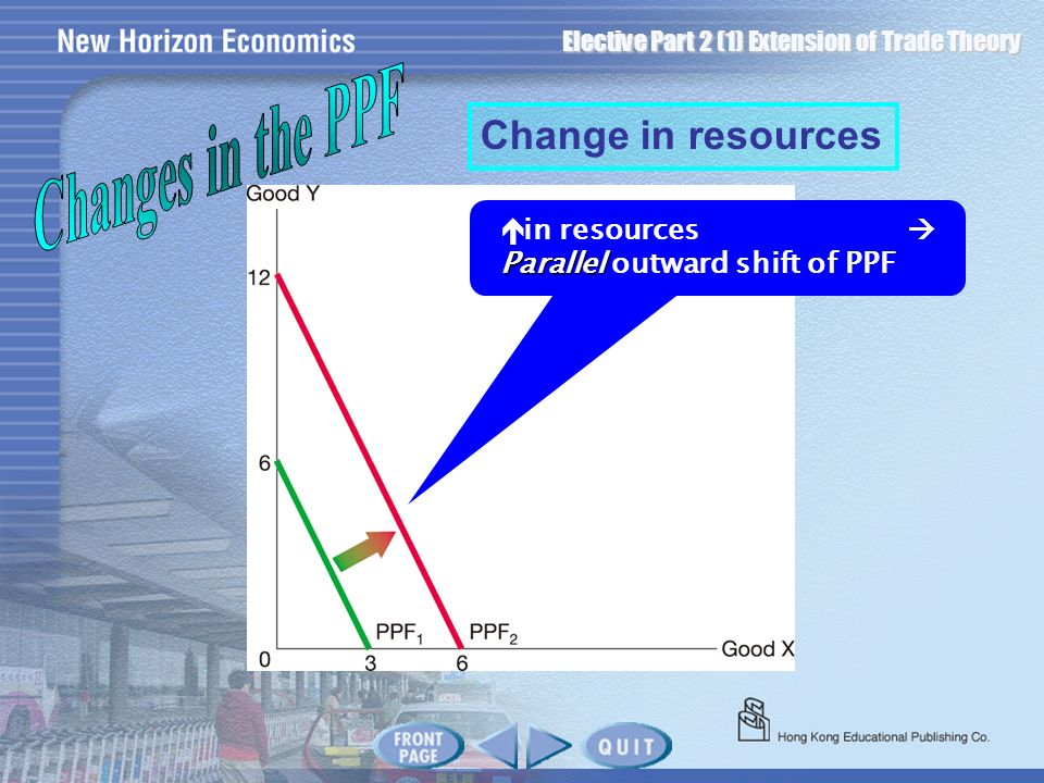 Changes in the PPF Change in resources