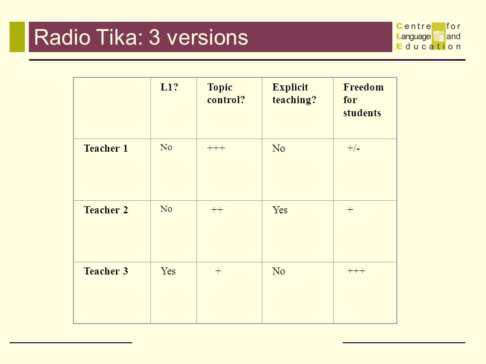 Radio Tika: 3 versions L1 Topic control Explicit teaching