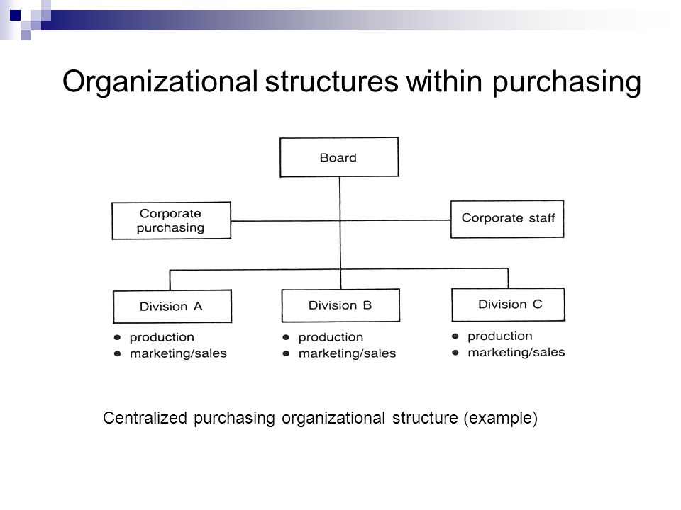 Organizational structures within purchasing