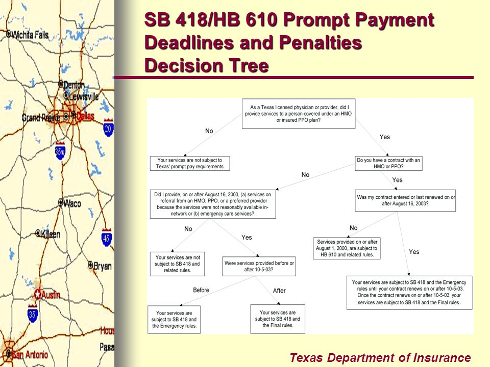 SB 418/HB 610 Prompt Payment Deadlines and Penalties Decision Tree