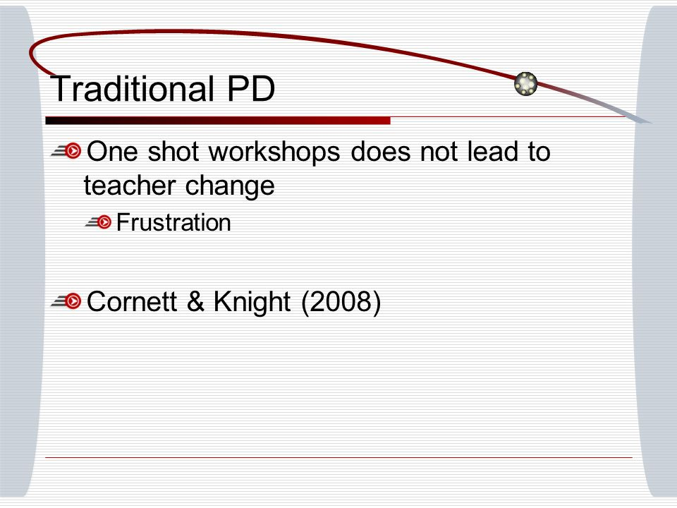 Traditional PD One shot workshops does not lead to teacher change