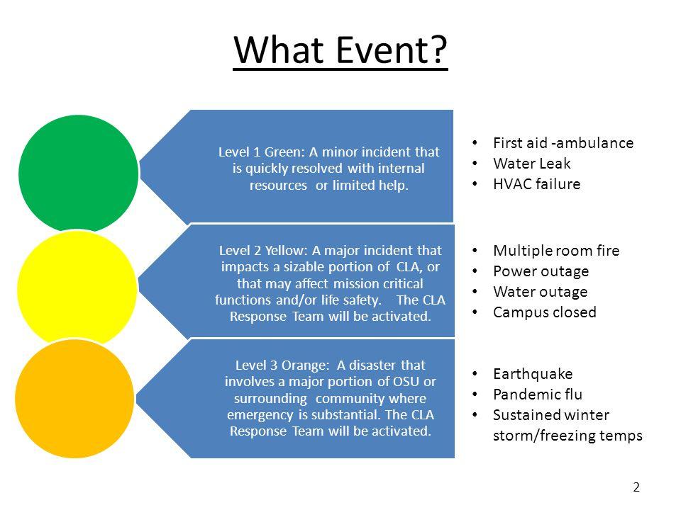 What Event First aid -ambulance Water Leak HVAC failure