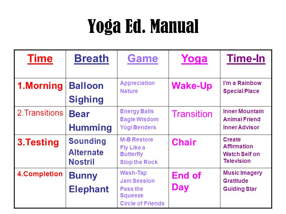 Yoga Ed. Manual Time Breath Game Yoga Time-In 1.Morning Balloon
