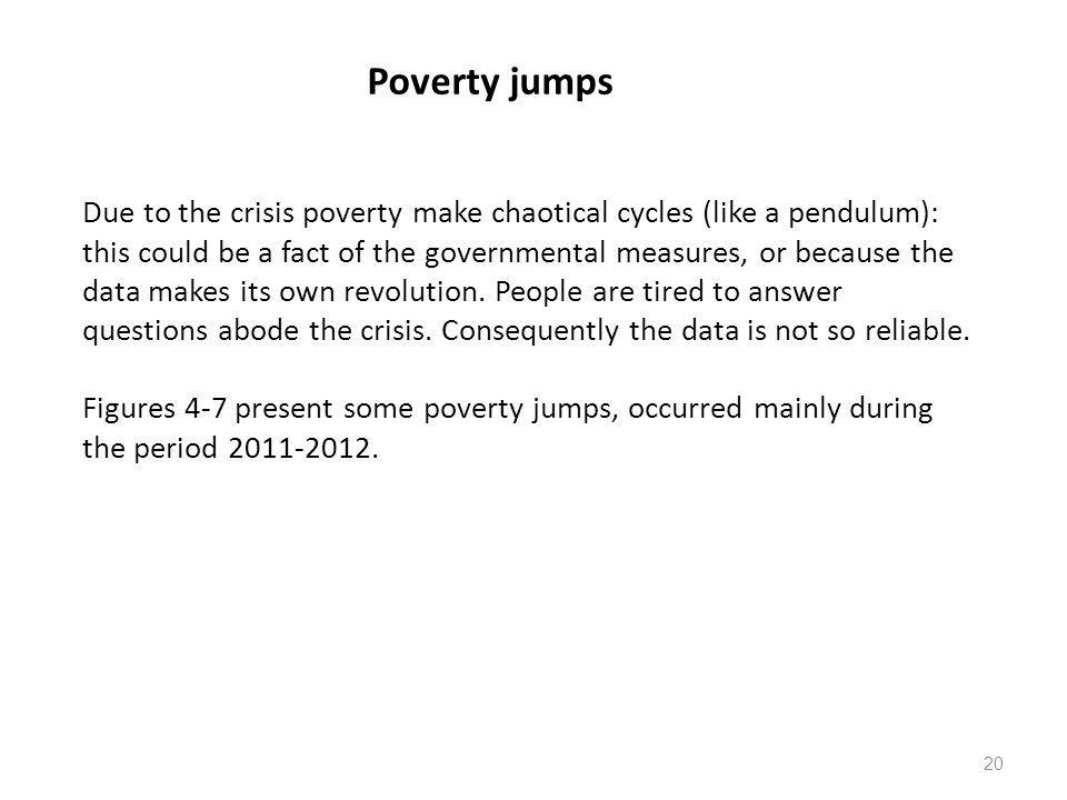 Poverty jumps
