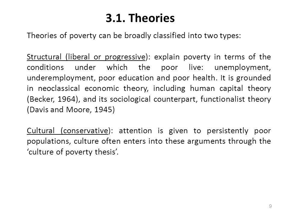 culture and poverty thesis View notes - study guide from soc 302 at university of texas culture of poverty - the thesis popularized by oscar lewis, that poverty is not the result of individual inadequacies, but is instead.