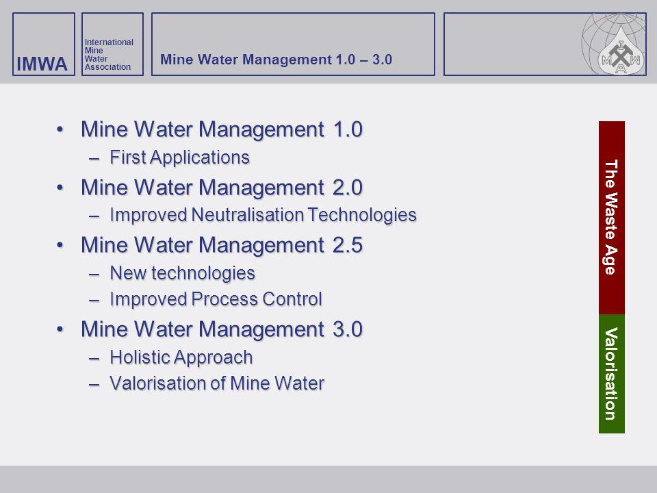 Mine Water Management 1.0 – 3.0