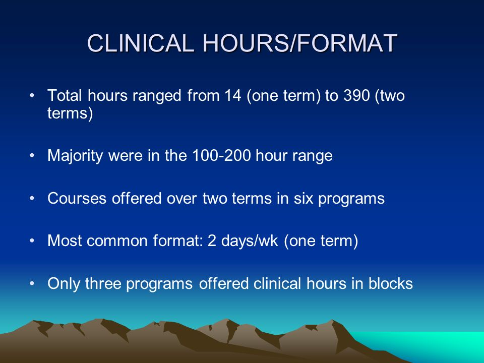 CLINICAL HOURS/FORMAT