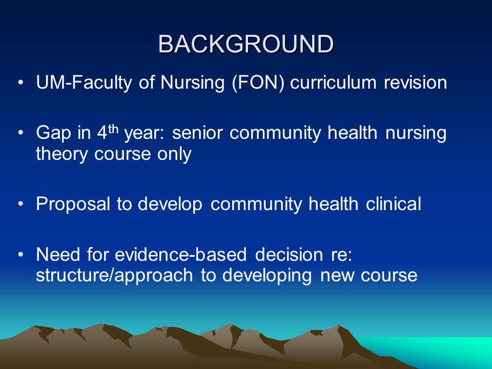 BACKGROUND UM-Faculty of Nursing (FON) curriculum revision