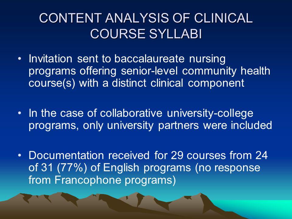 CONTENT ANALYSIS OF CLINICAL COURSE SYLLABI