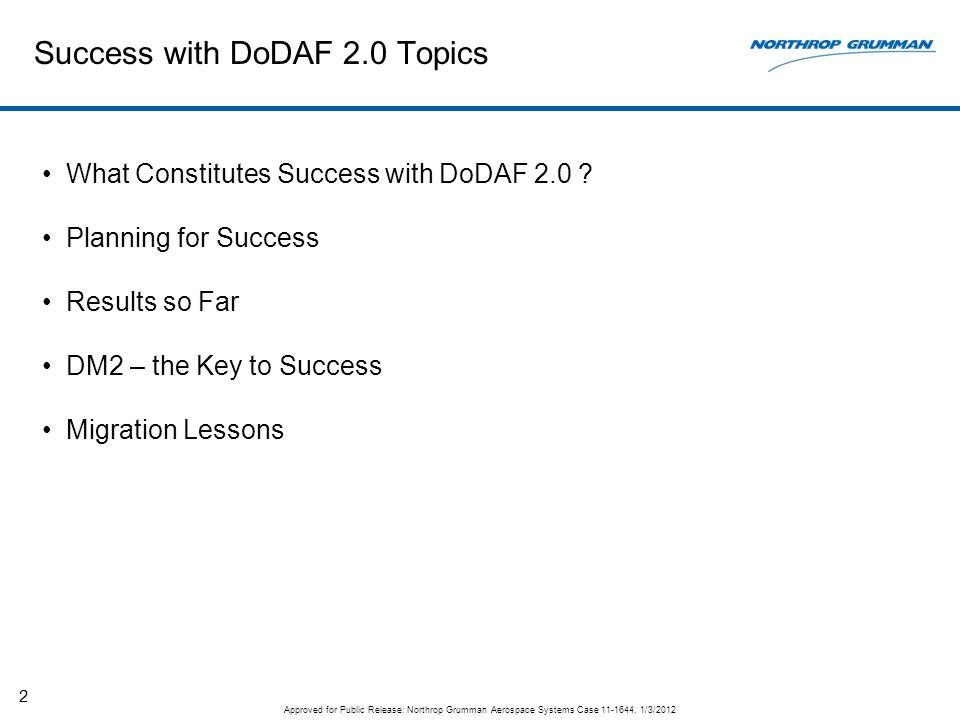 Success with DoDAF 2.0 Topics