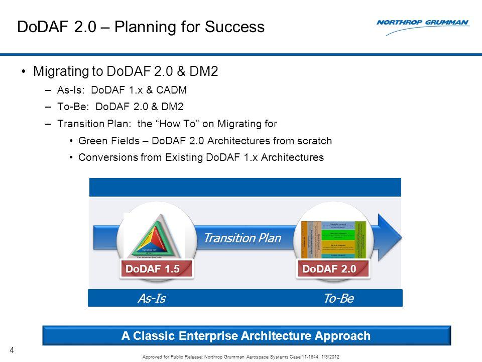 DoDAF 2.0 – Planning for Success