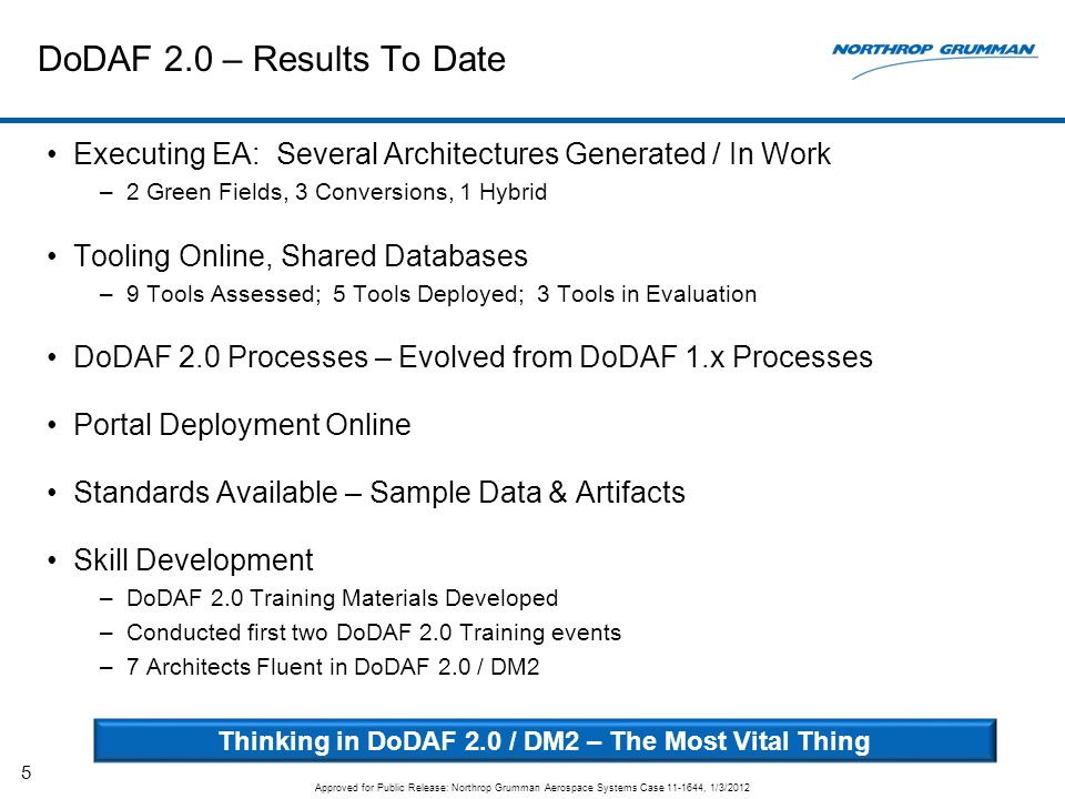 Thinking in DoDAF 2.0 / DM2 – The Most Vital Thing