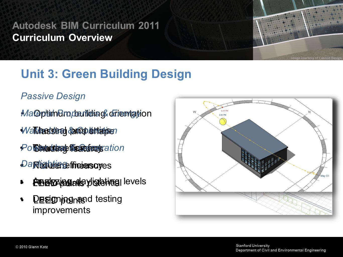 Unit 3: Green Building Design