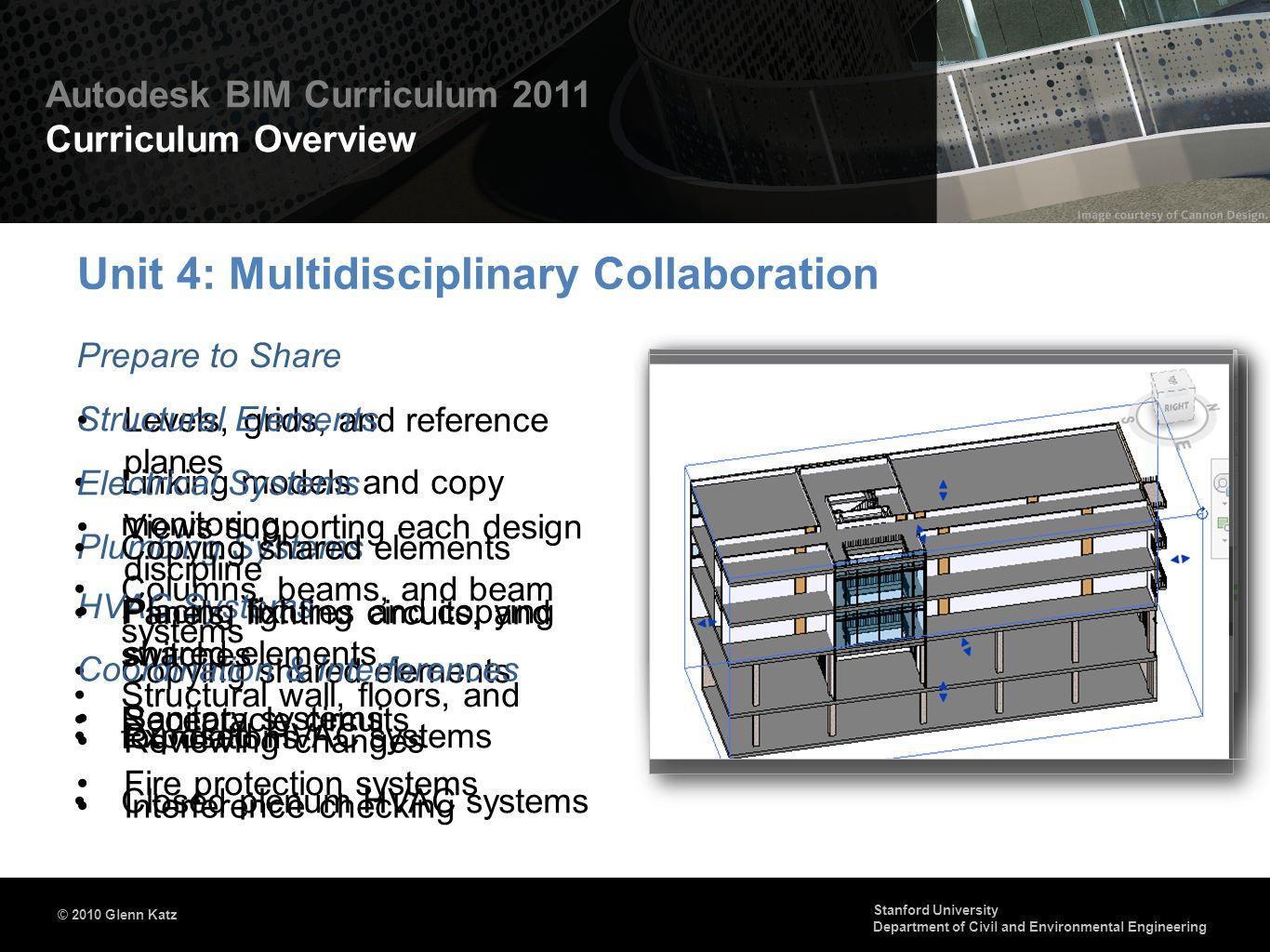 Unit 4: Multidisciplinary Collaboration