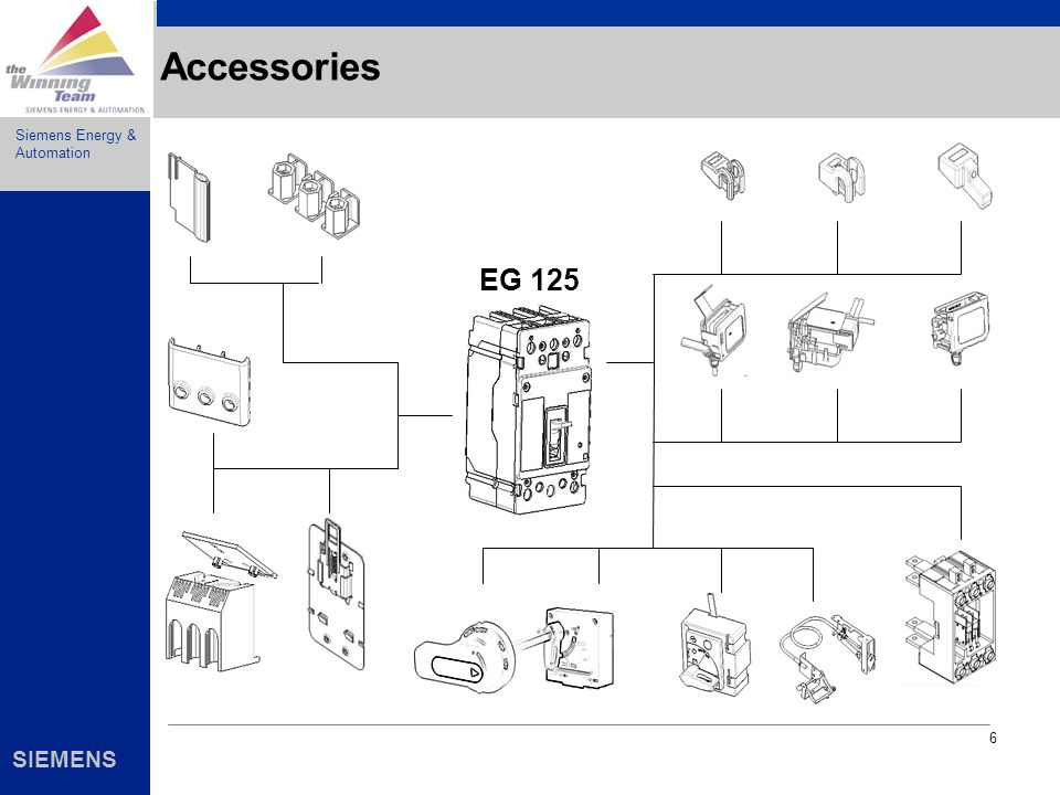 Accessories EG 125 Complete line of internal & external accessories