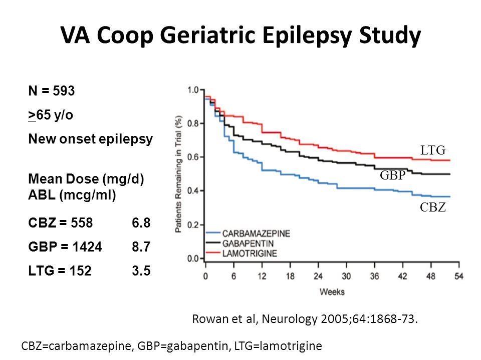 VA Coop Geriatric Epilepsy Study