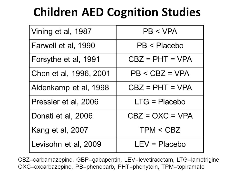 Children AED Cognition Studies