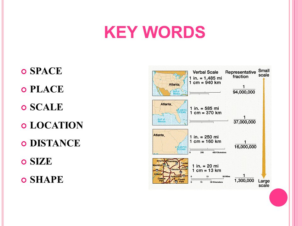 KEY WORDS SPACE PLACE SCALE LOCATION DISTANCE SIZE SHAPE