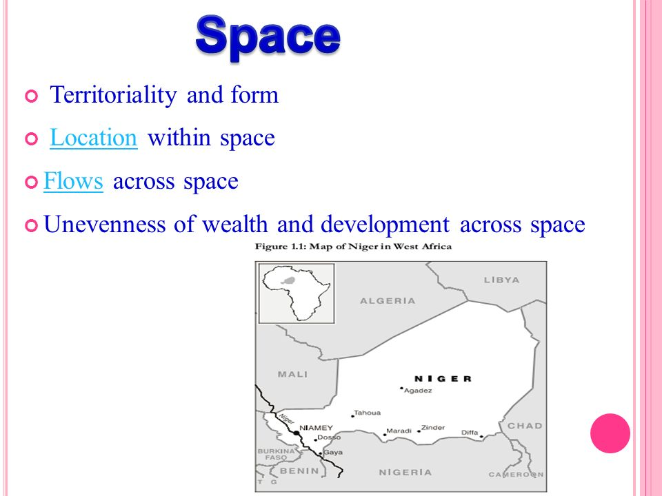 Space Territoriality and form Location within space Flows across space