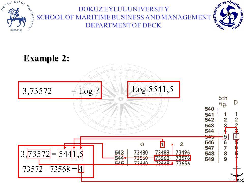 Example 2: Log 5541,5 3,73572 = Log 3,73572 = 5441,5 73572 - 73568 = 4