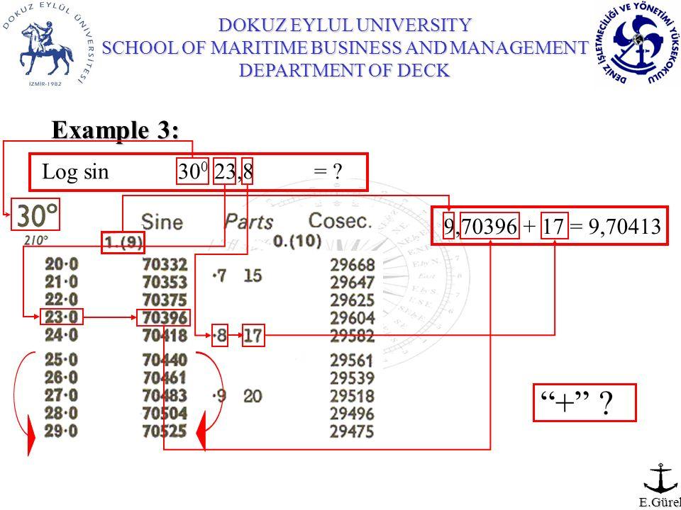 Example 3: Log sin 300 23,8 = 9,70396 + 17 = 9,70413 +