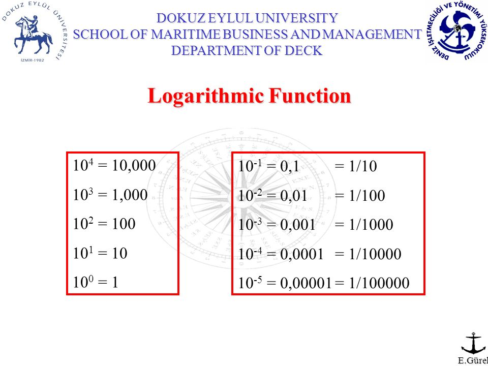Logarithmic Function 104 = 10,000 10-1 = 0,1 = 1/10 103 = 1,000