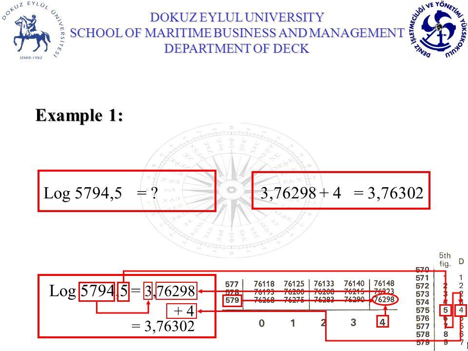 Example 1: Log 5794,5 = 3,76298 + 4 = 3,76302 Log 5794,5 = 3,76298 + 4 = 3,76302