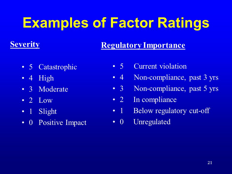 Examples of Factor Ratings